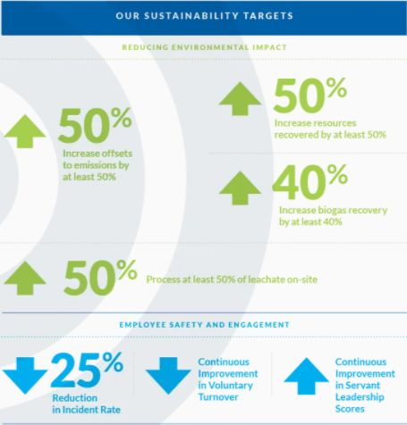 our_sustainability_targets_2020_2